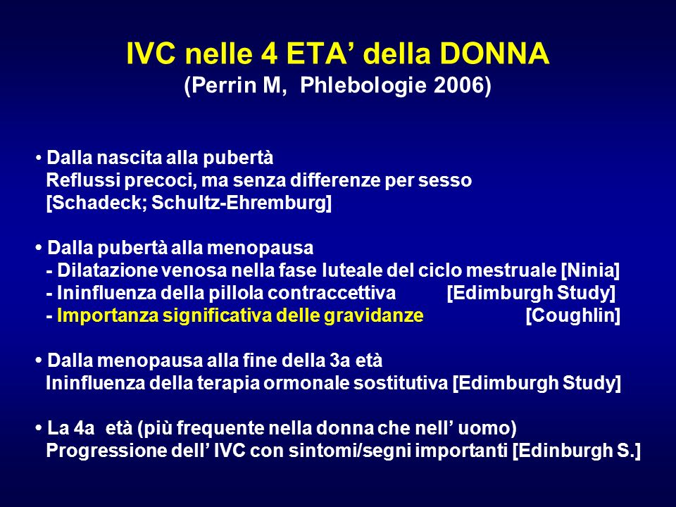 IVC nelle 4 ETA' della DONNA (Perrin M, Phlebologie 2006)