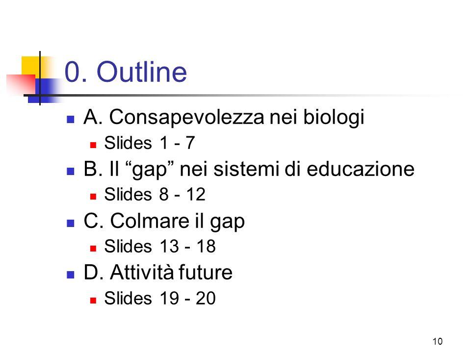 0. Outline A. Consapevolezza nei biologi
