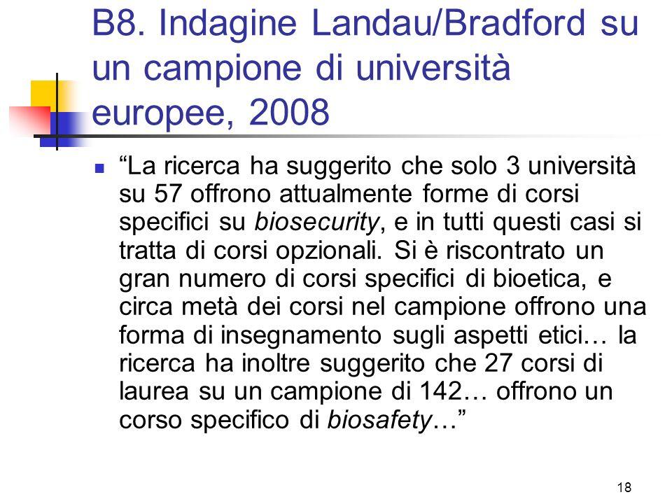 B8. Indagine Landau/Bradford su un campione di università europee, 2008