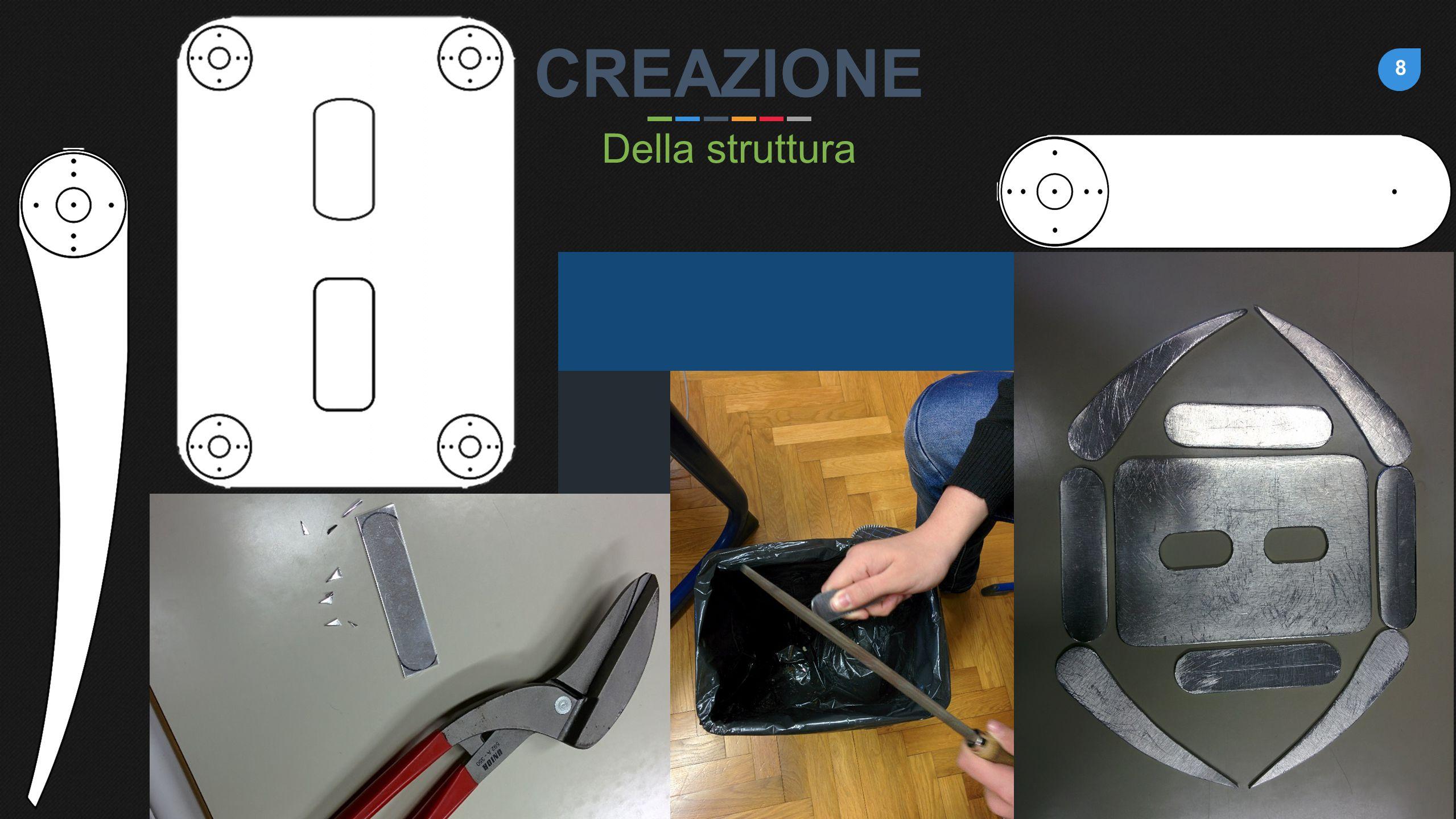 CREAZIONE Della struttura