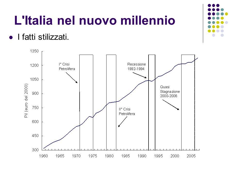 L Italia nel nuovo millennio