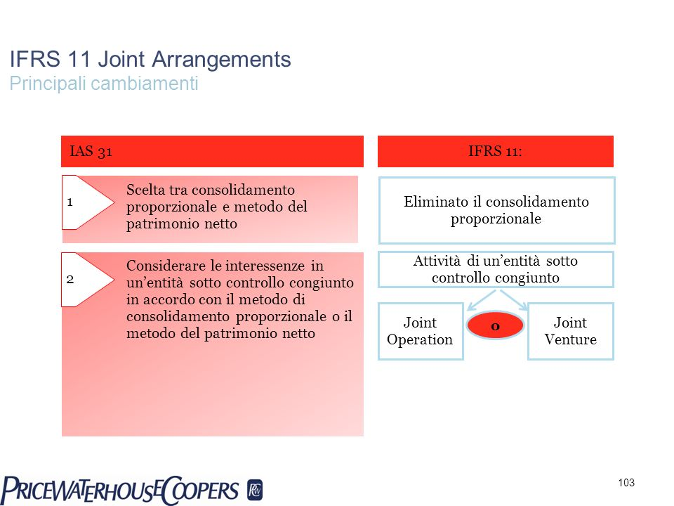IFRS 11 Joint Arrangements Principali cambiamenti