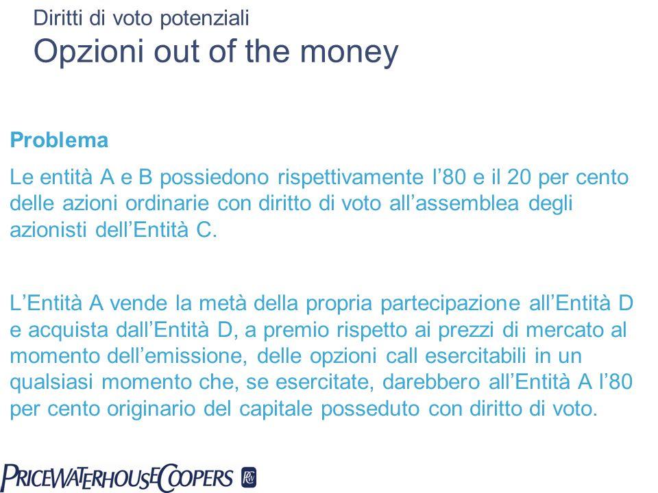 Diritti di voto potenziali Opzioni out of the money