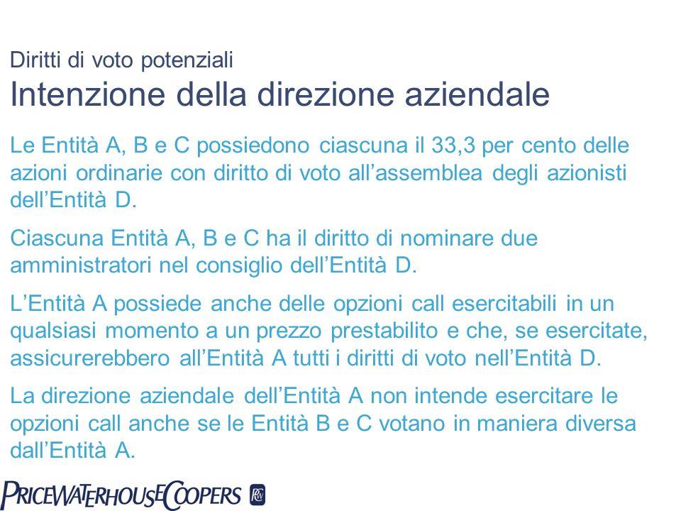 Diritti di voto potenziali Intenzione della direzione aziendale