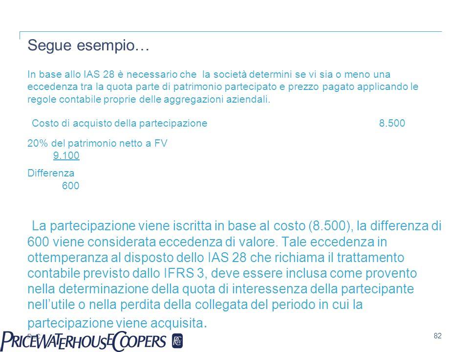 Costo di acquisto della partecipazione 8.500
