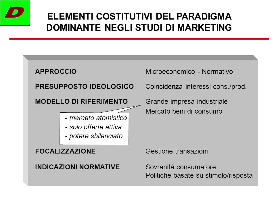 ELEMENTI COSTITUTIVI DEL PARADIGMA DOMINANTE NEGLI STUDI DI MARKETING