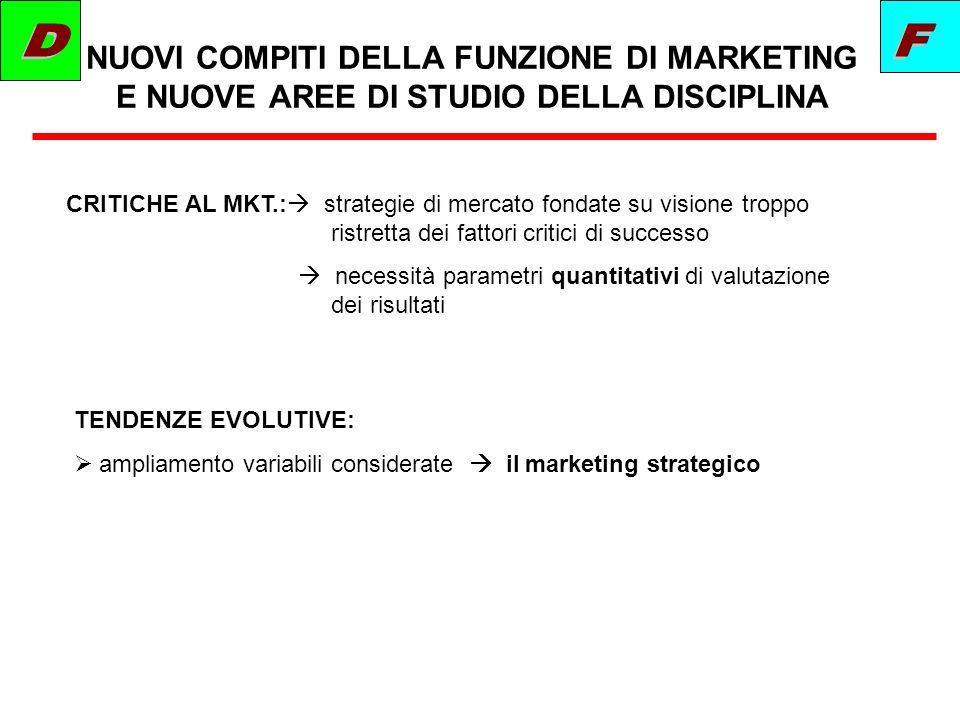 D F. NUOVI COMPITI DELLA FUNZIONE DI MARKETING E NUOVE AREE DI STUDIO DELLA DISCIPLINA.