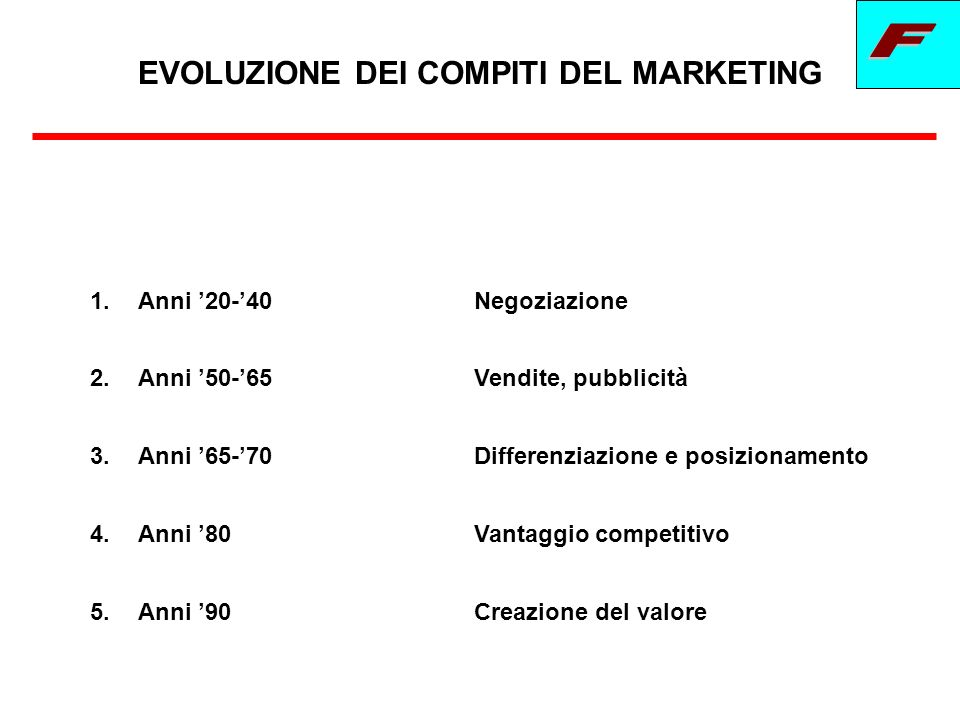 EVOLUZIONE DEI COMPITI DEL MARKETING