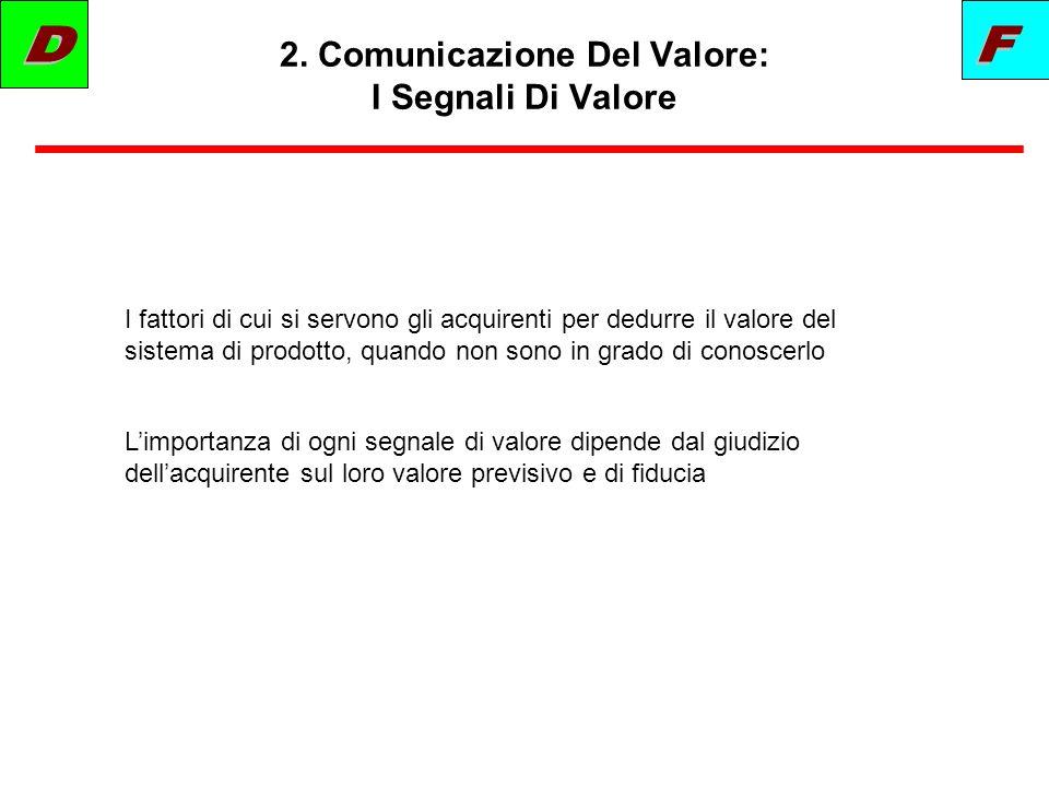 2. Comunicazione Del Valore: I Segnali Di Valore
