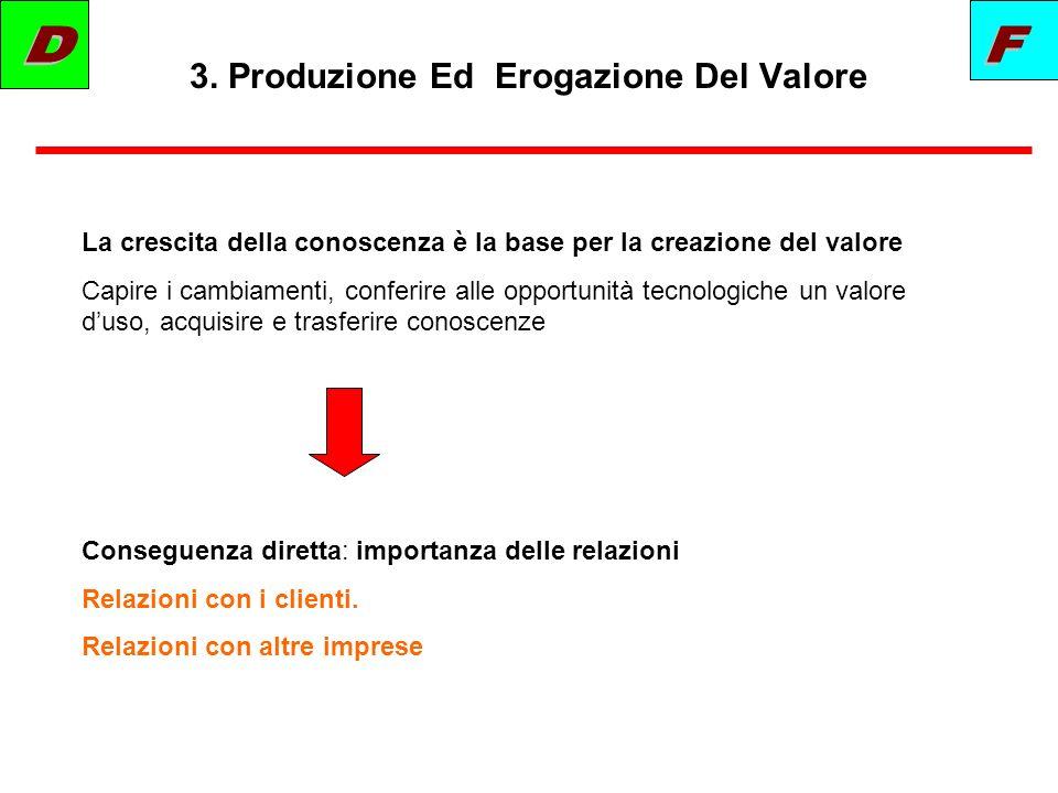 3. Produzione Ed Erogazione Del Valore