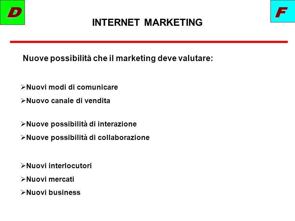 D F. INTERNET MARKETING. Nuove possibilità che il marketing deve valutare: Nuovi modi di comunicare.