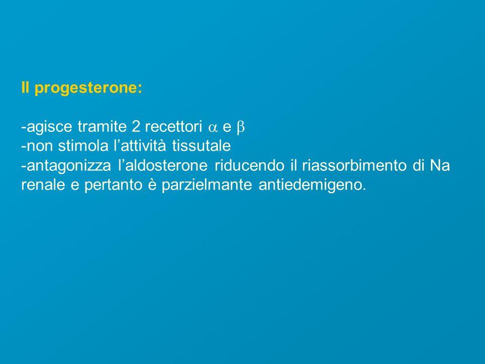 Il progesterone: -agisce tramite 2 recettori a e b. -non stimola l'attività tissutale.