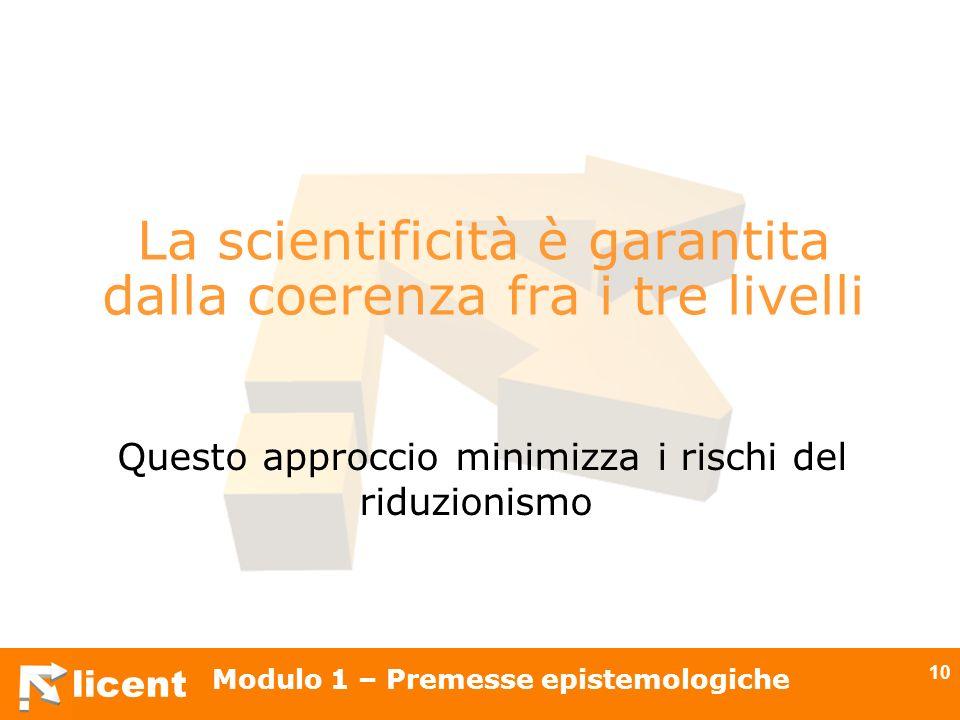 La scientificità è garantita dalla coerenza fra i tre livelli