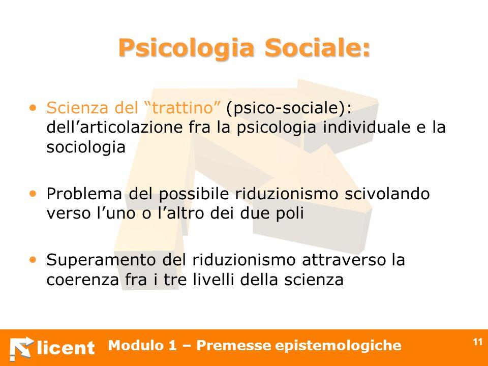 Psicologia Sociale: Scienza del trattino (psico-sociale): dell'articolazione fra la psicologia individuale e la sociologia.