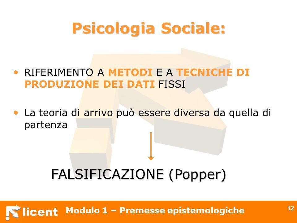 Psicologia Sociale: FALSIFICAZIONE (Popper)