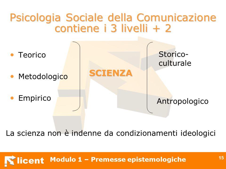 Psicologia Sociale della Comunicazione contiene i 3 livelli + 2