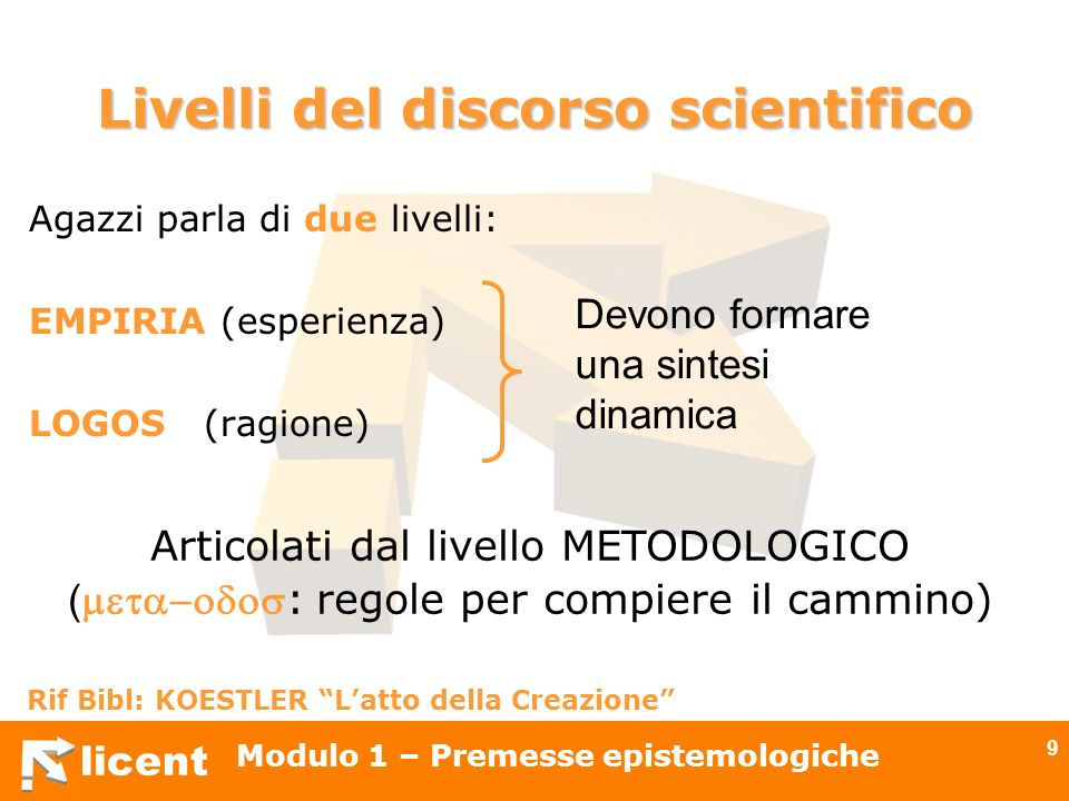 Livelli del discorso scientifico