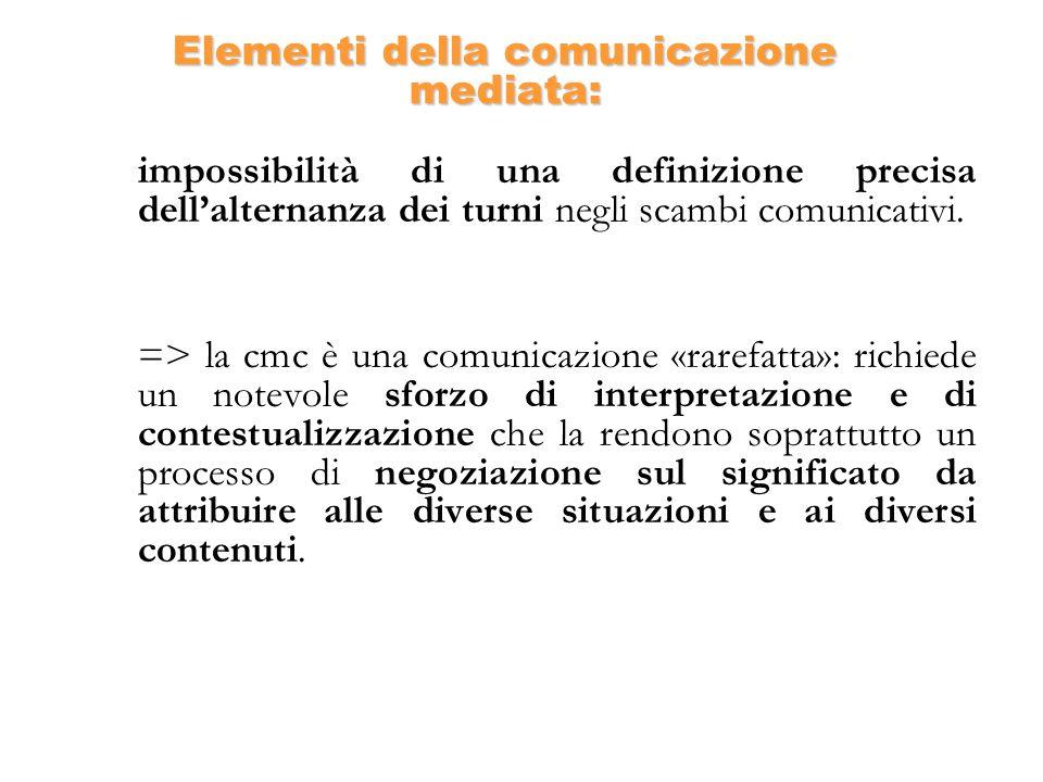 Elementi della comunicazione mediata: