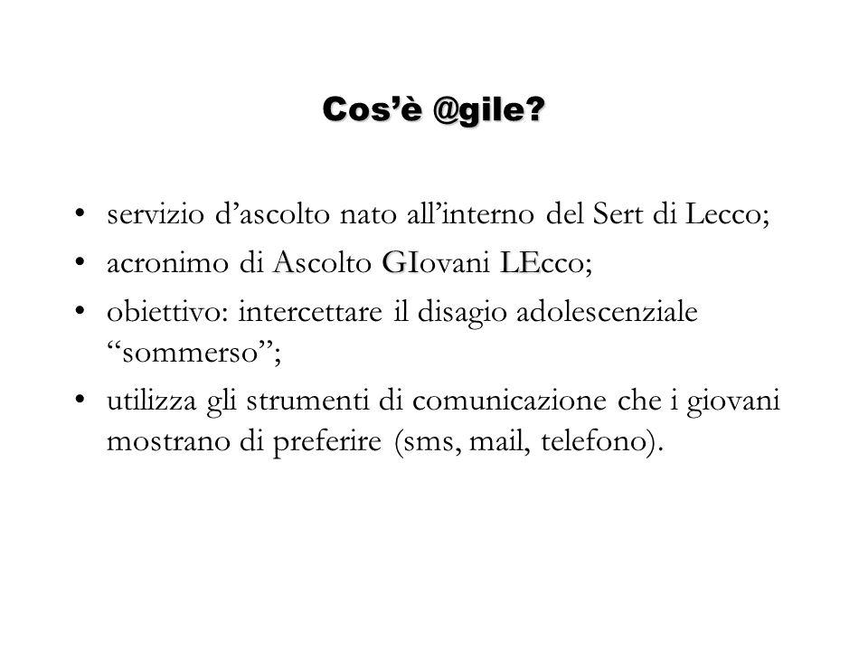 Cos'è @gile servizio d'ascolto nato all'interno del Sert di Lecco; acronimo di Ascolto GIovani LEcco;