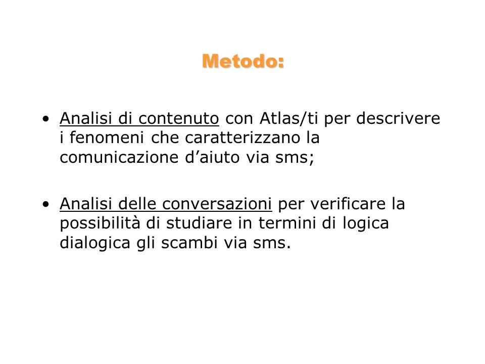Metodo: Analisi di contenuto con Atlas/ti per descrivere i fenomeni che caratterizzano la comunicazione d'aiuto via sms;
