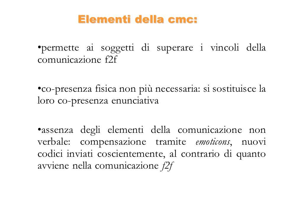 Elementi della cmc: permette ai soggetti di superare i vincoli della comunicazione f2f.