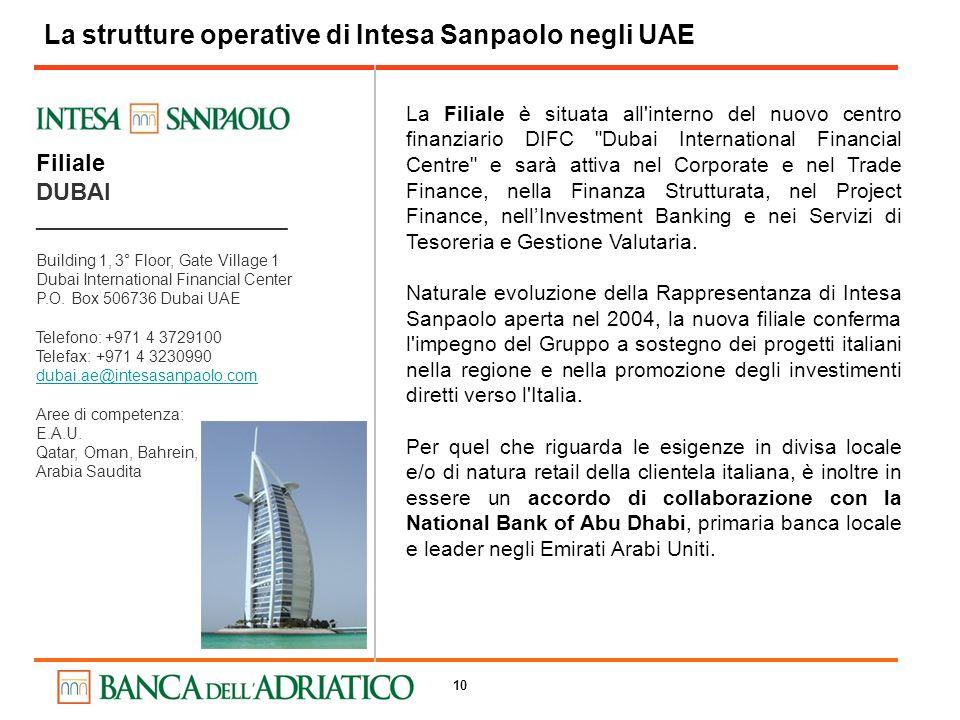 La strutture operative di Intesa Sanpaolo negli UAE