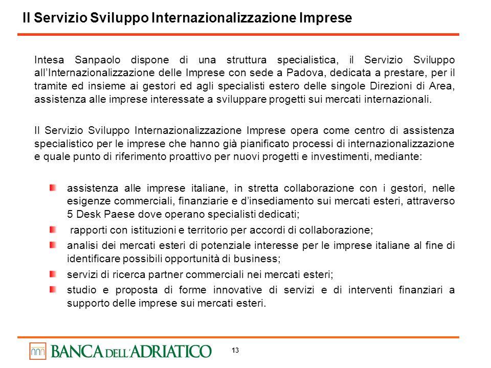 Il Servizio Sviluppo Internazionalizzazione Imprese