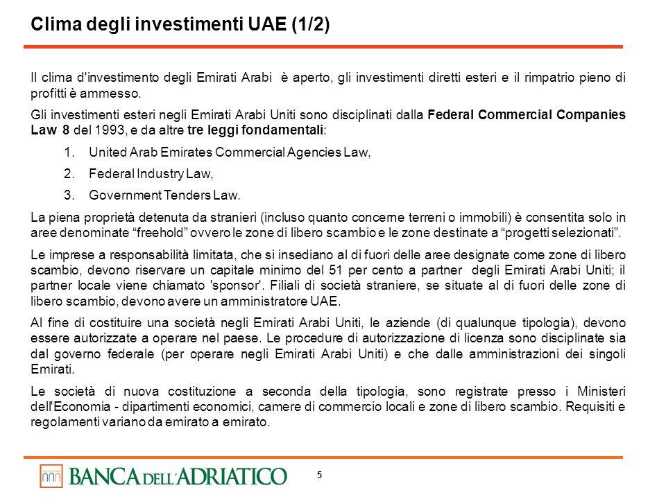 Clima degli investimenti UAE (1/2)