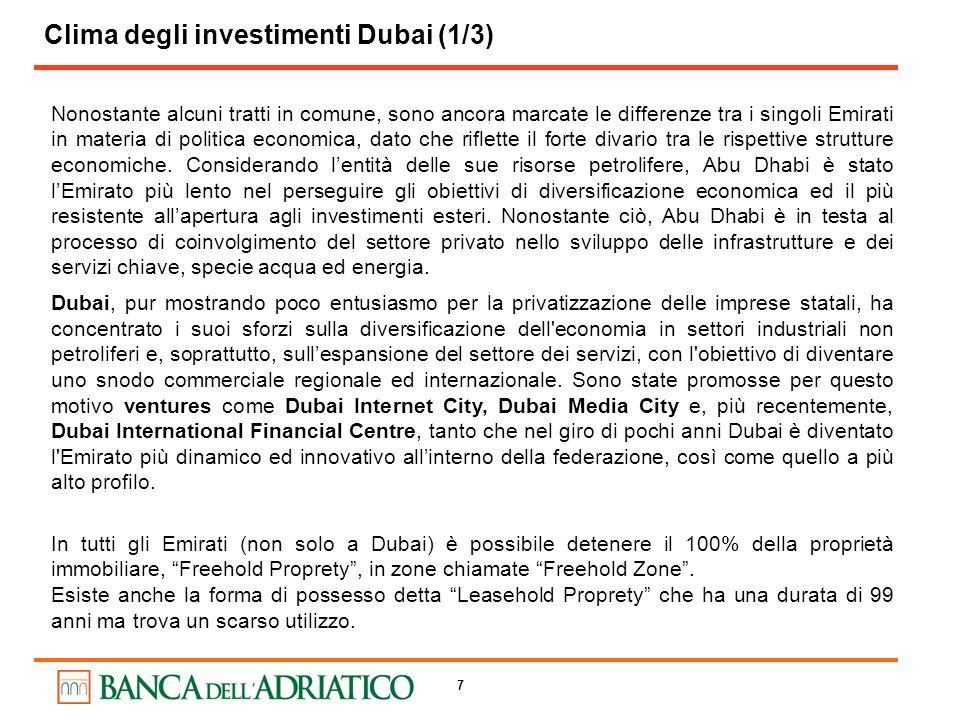 Clima degli investimenti Dubai (1/3)