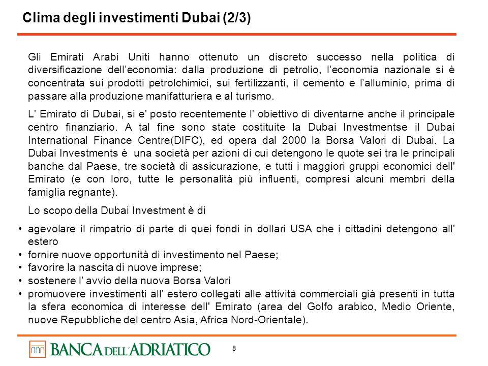 Clima degli investimenti Dubai (2/3)