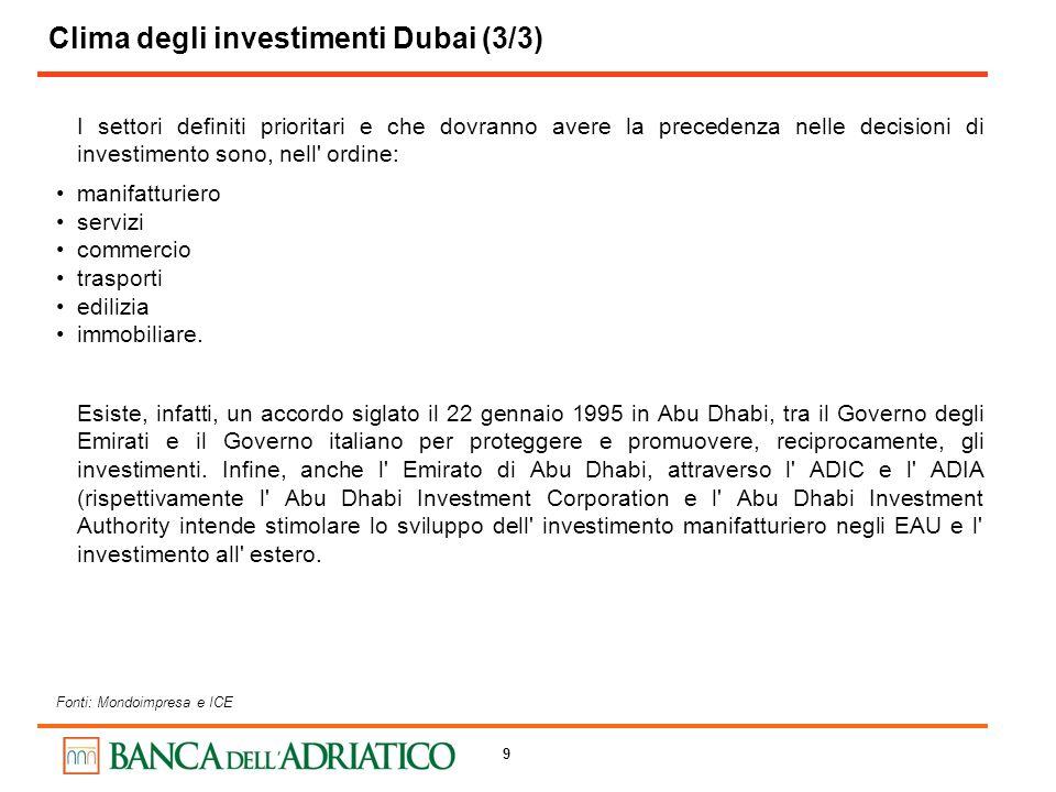 Clima degli investimenti Dubai (3/3)