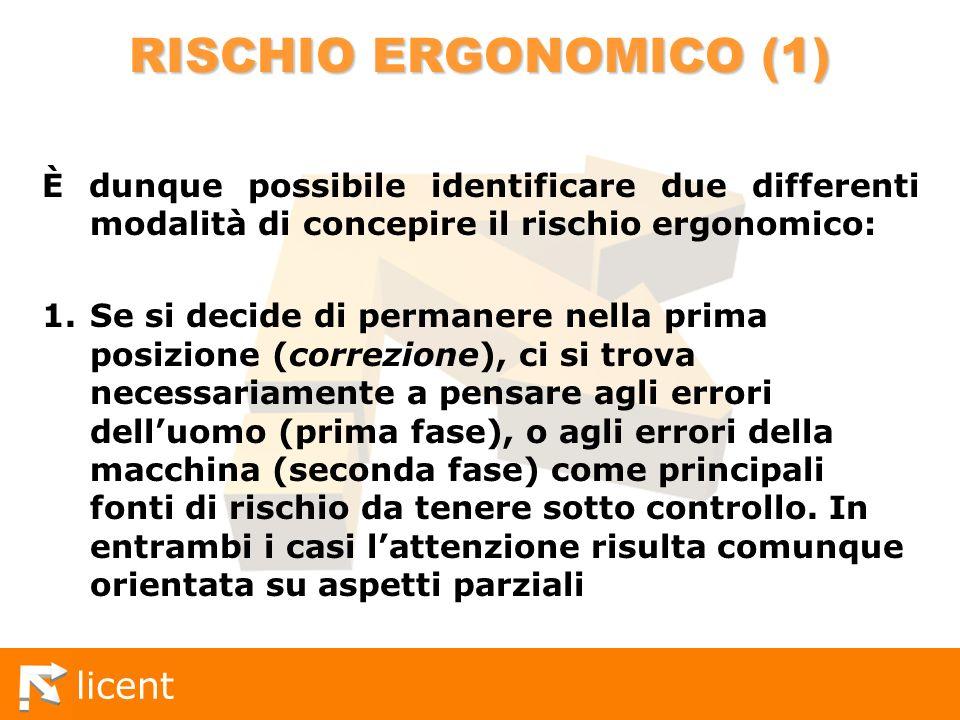 RISCHIO ERGONOMICO (1) È dunque possibile identificare due differenti modalità di concepire il rischio ergonomico:
