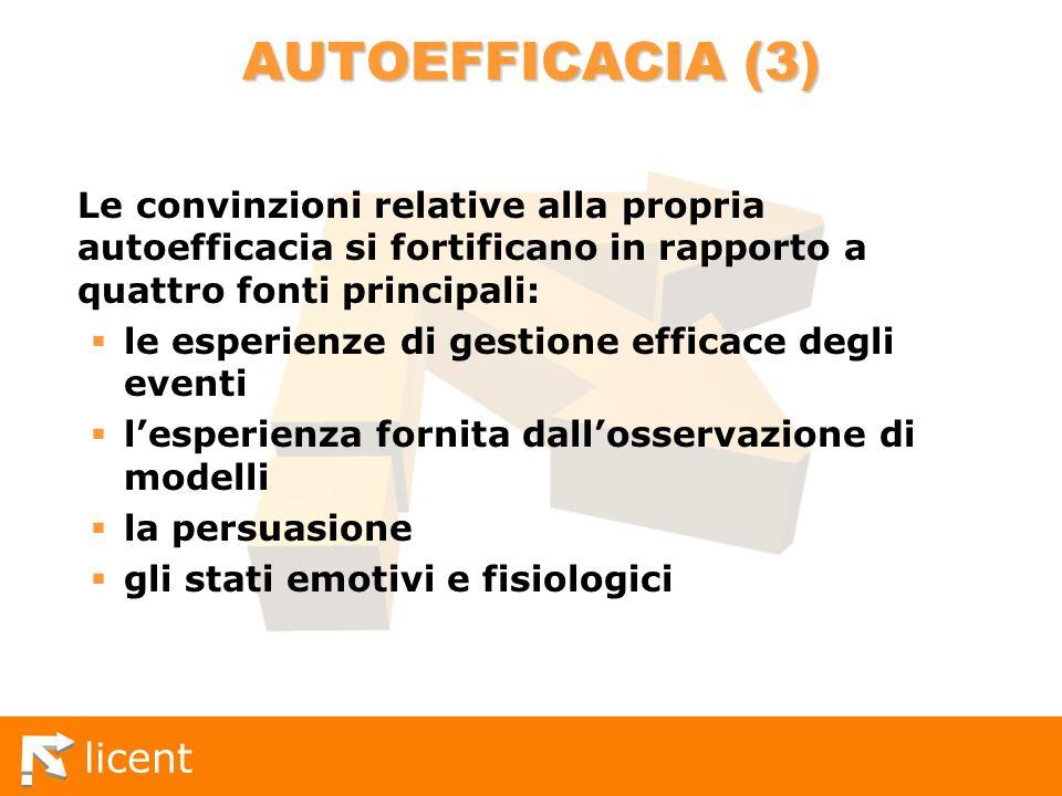 AUTOEFFICACIA (3) Le convinzioni relative alla propria autoefficacia si fortificano in rapporto a quattro fonti principali: