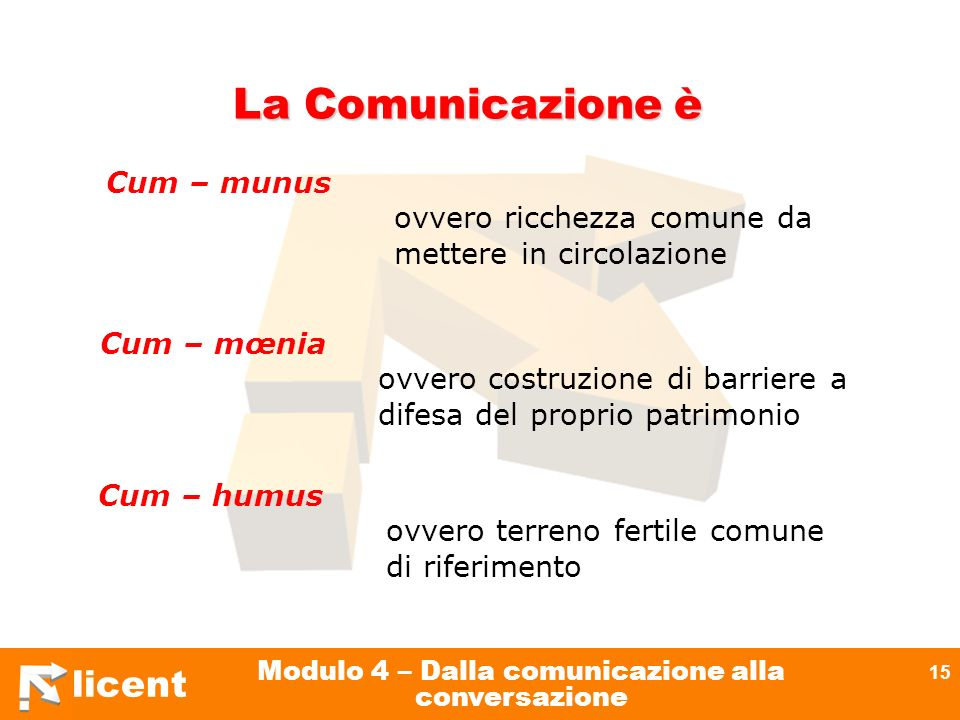 Modulo 4 – Dalla comunicazione alla conversazione