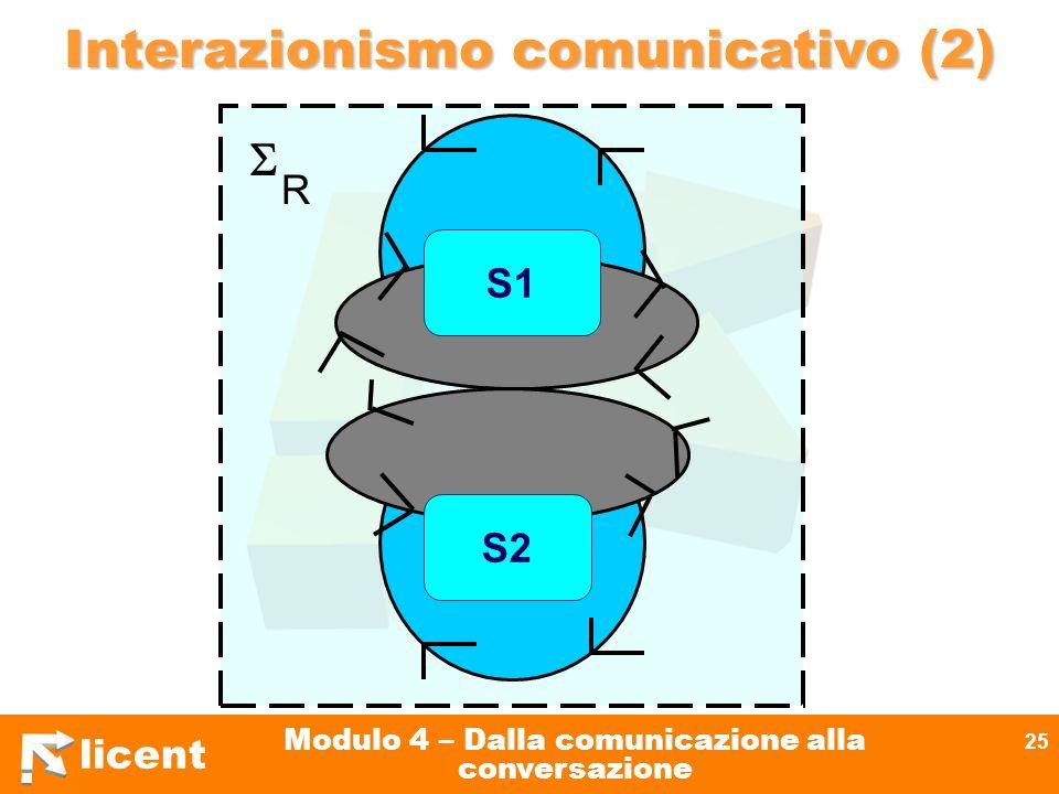 Interazionismo comunicativo (2)