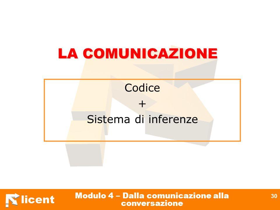 Codice + Sistema di inferenze