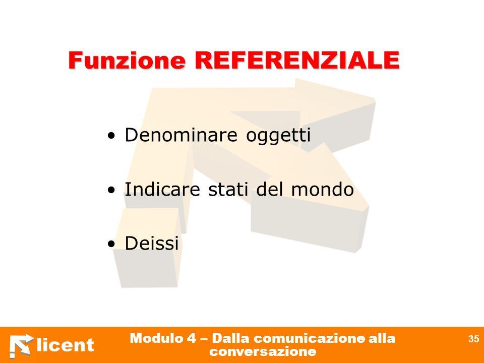 Funzione REFERENZIALE