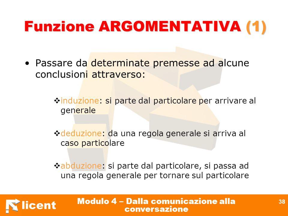 Funzione ARGOMENTATIVA (1)