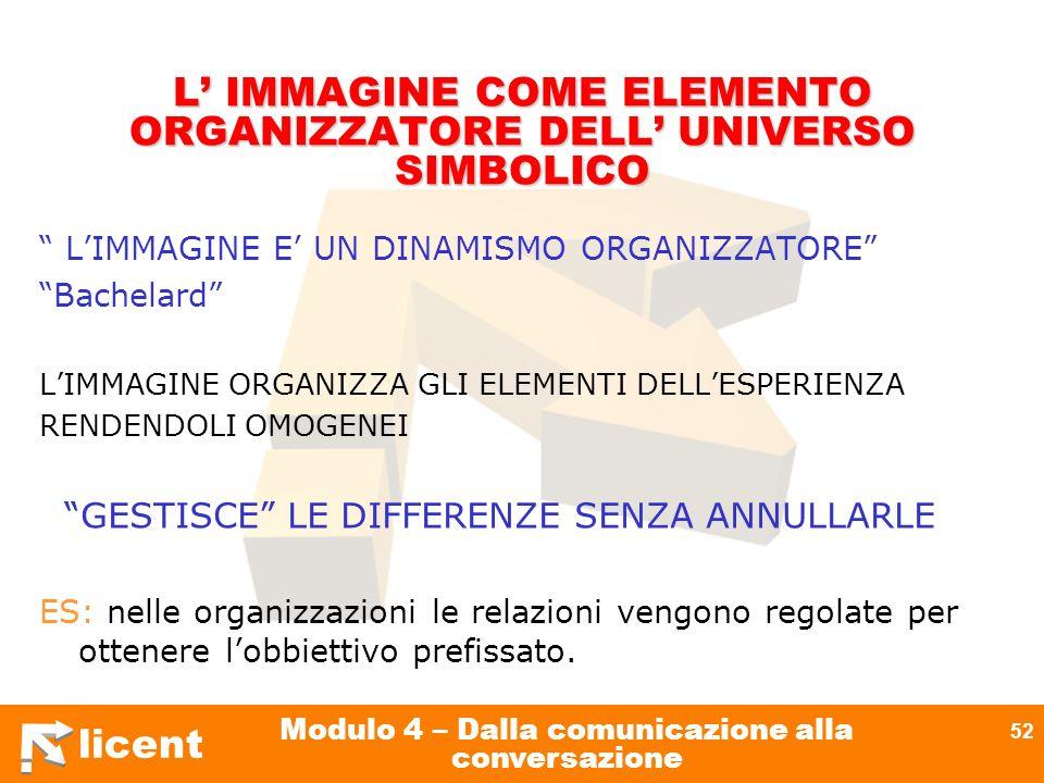 L' IMMAGINE COME ELEMENTO ORGANIZZATORE DELL' UNIVERSO SIMBOLICO