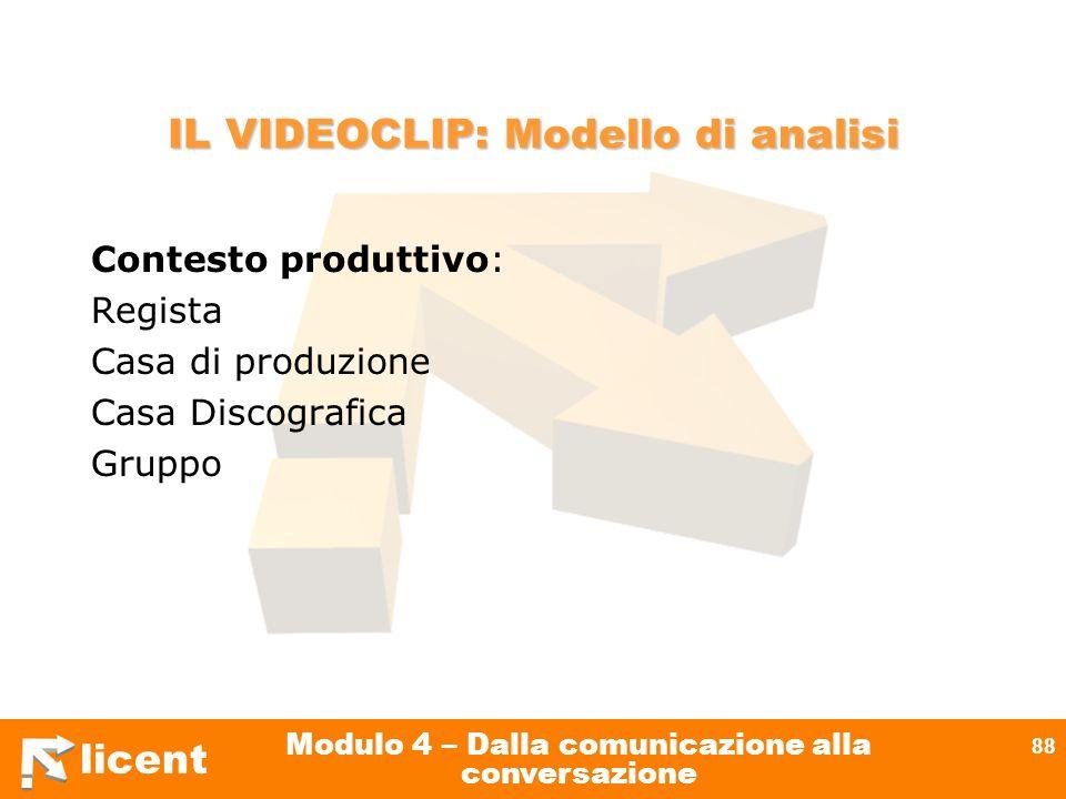 IL VIDEOCLIP: Modello di analisi