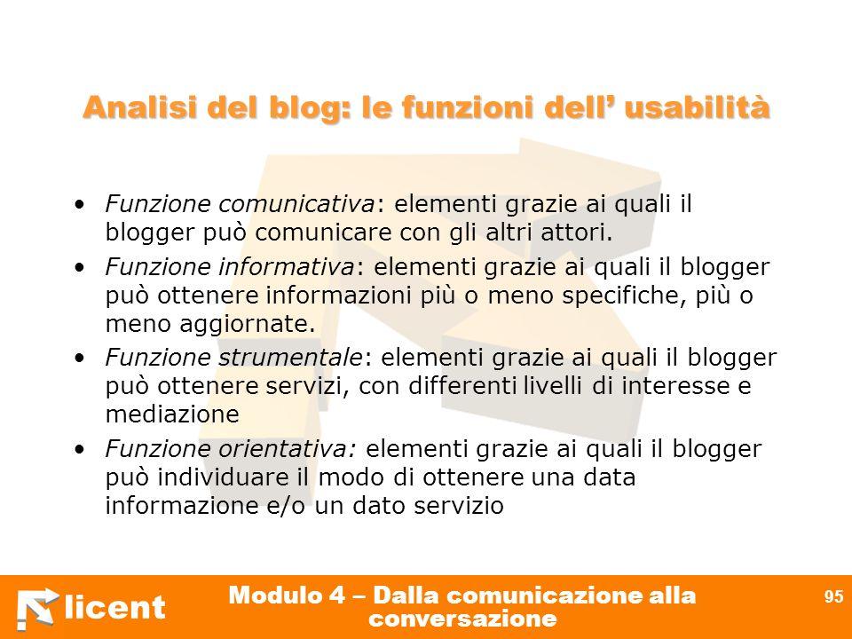 Analisi del blog: le funzioni dell' usabilità