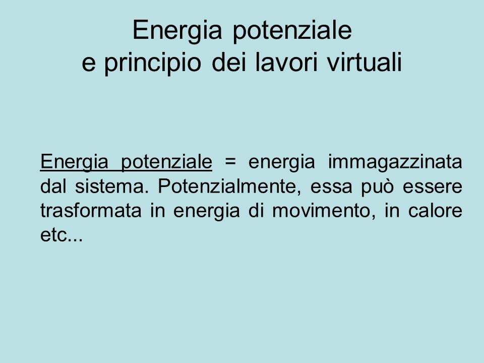 Energia potenziale e principio dei lavori virtuali