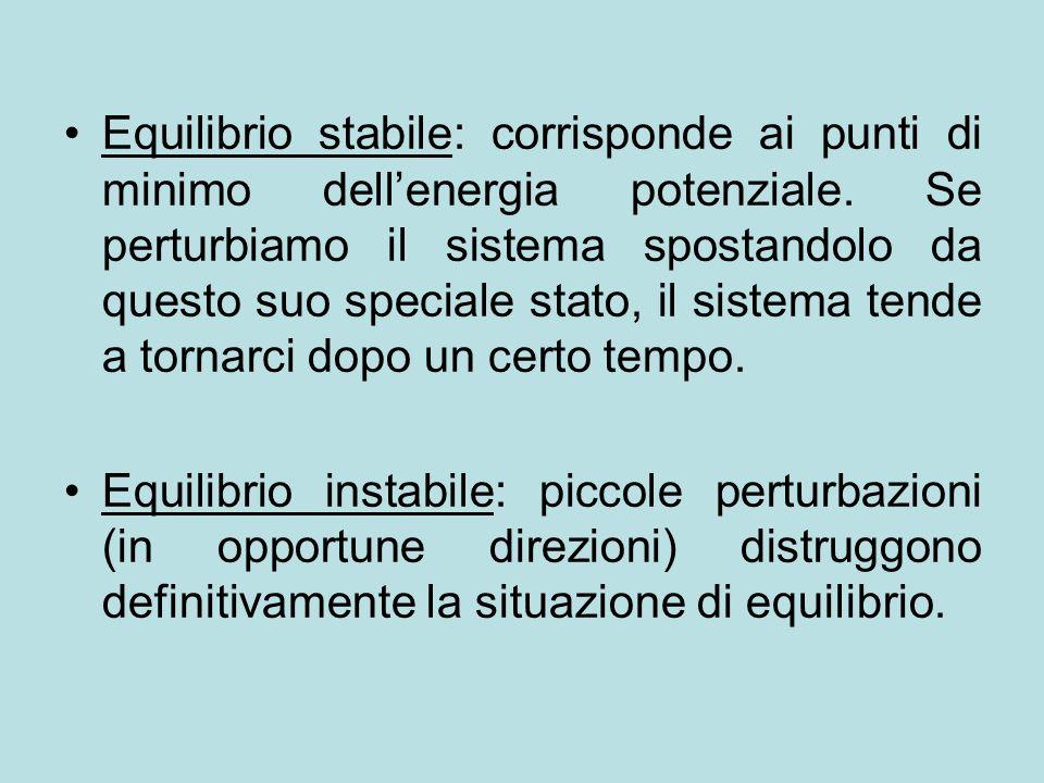 Equilibrio stabile: corrisponde ai punti di minimo dell'energia potenziale. Se perturbiamo il sistema spostandolo da questo suo speciale stato, il sistema tende a tornarci dopo un certo tempo.