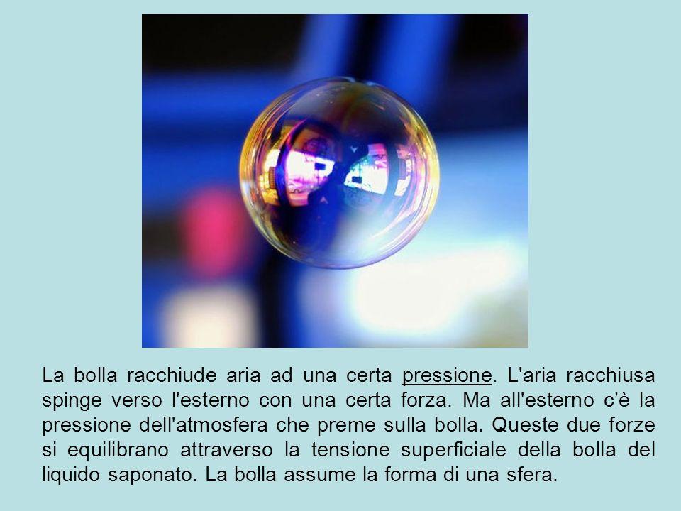La bolla racchiude aria ad una certa pressione