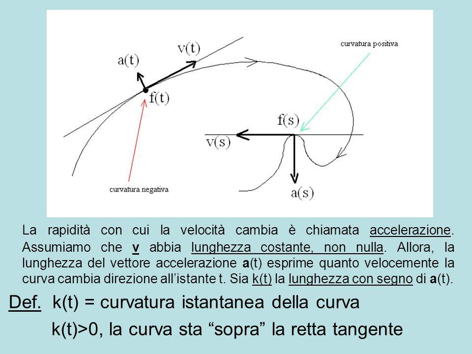 k(t)>0, la curva sta sopra la retta tangente