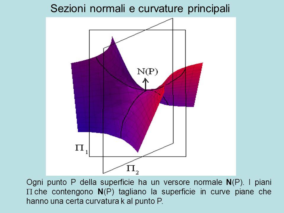 Sezioni normali e curvature principali