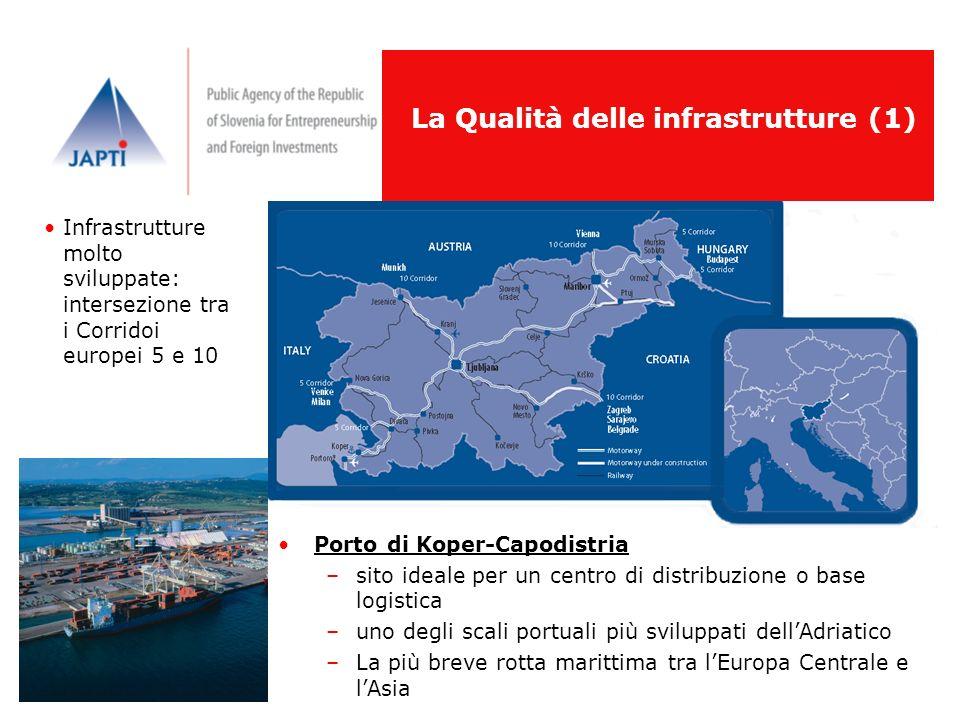 La Qualità delle infrastrutture (1)