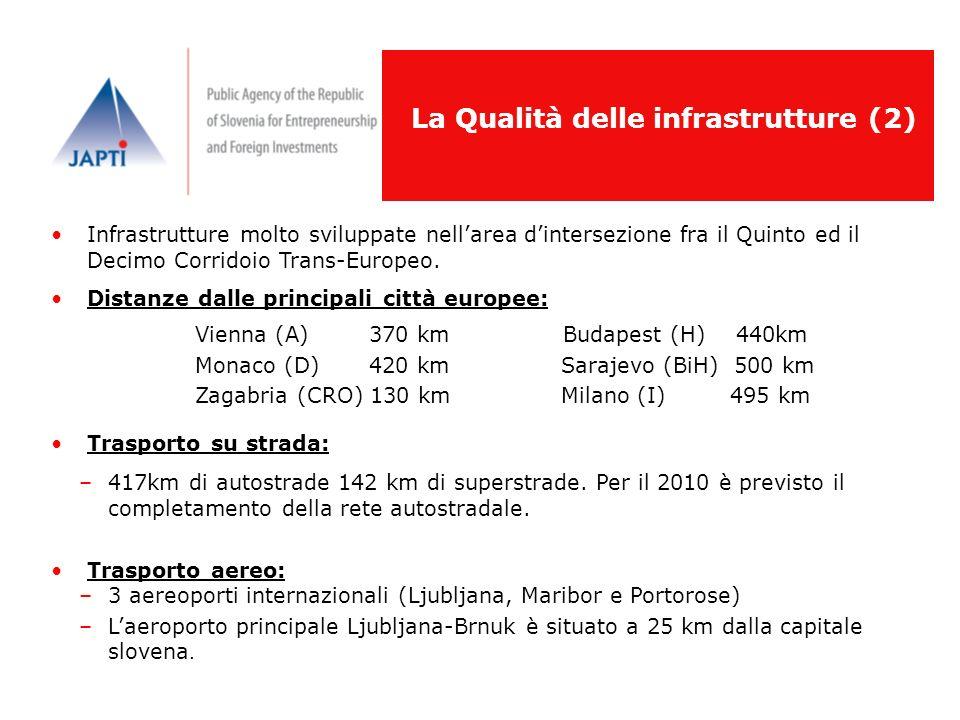 La Qualità delle infrastrutture (2)