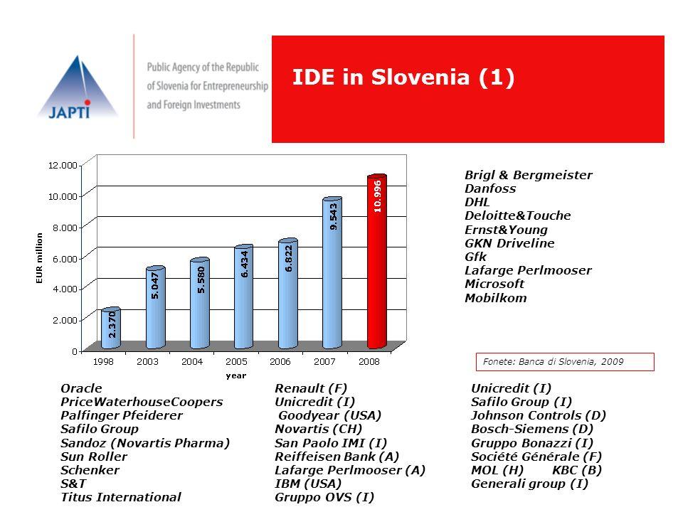 IDE in Slovenia (1) Brigl & Bergmeister Danfoss DHL Deloitte&Touche