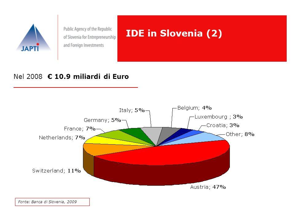 IDE in Slovenia (2) Nel 2008 € 10.9 miliardi di Euro